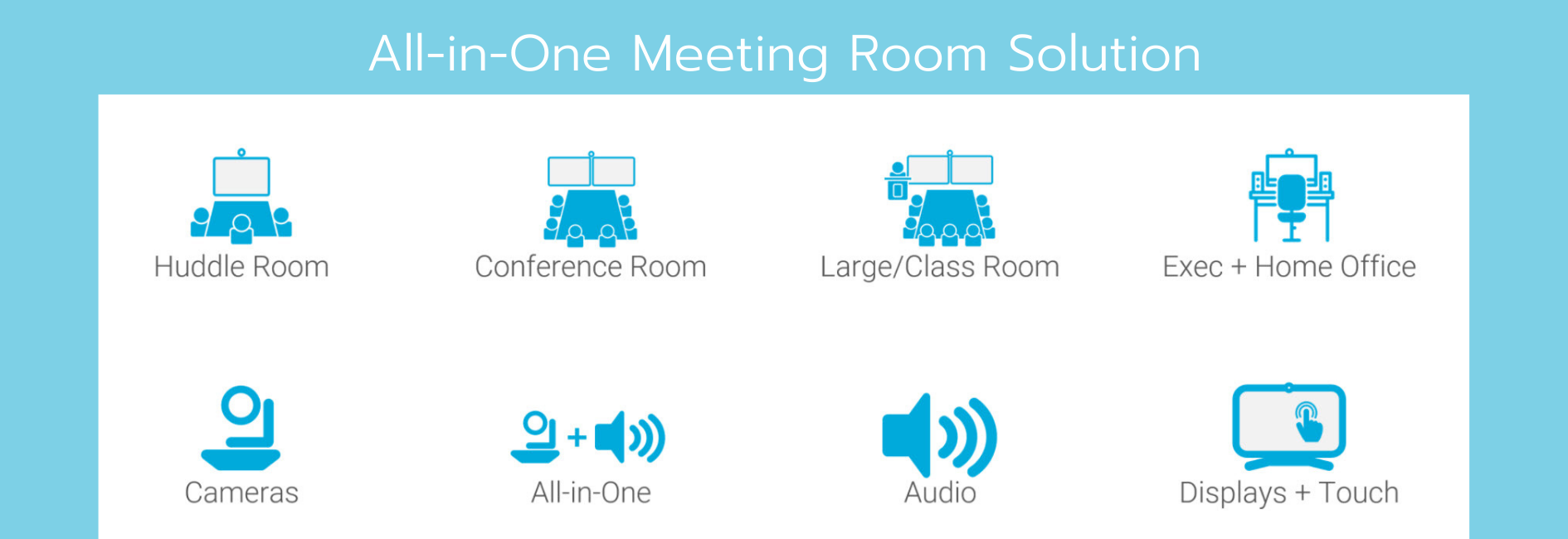 Video Conference - All in one meeting room solution